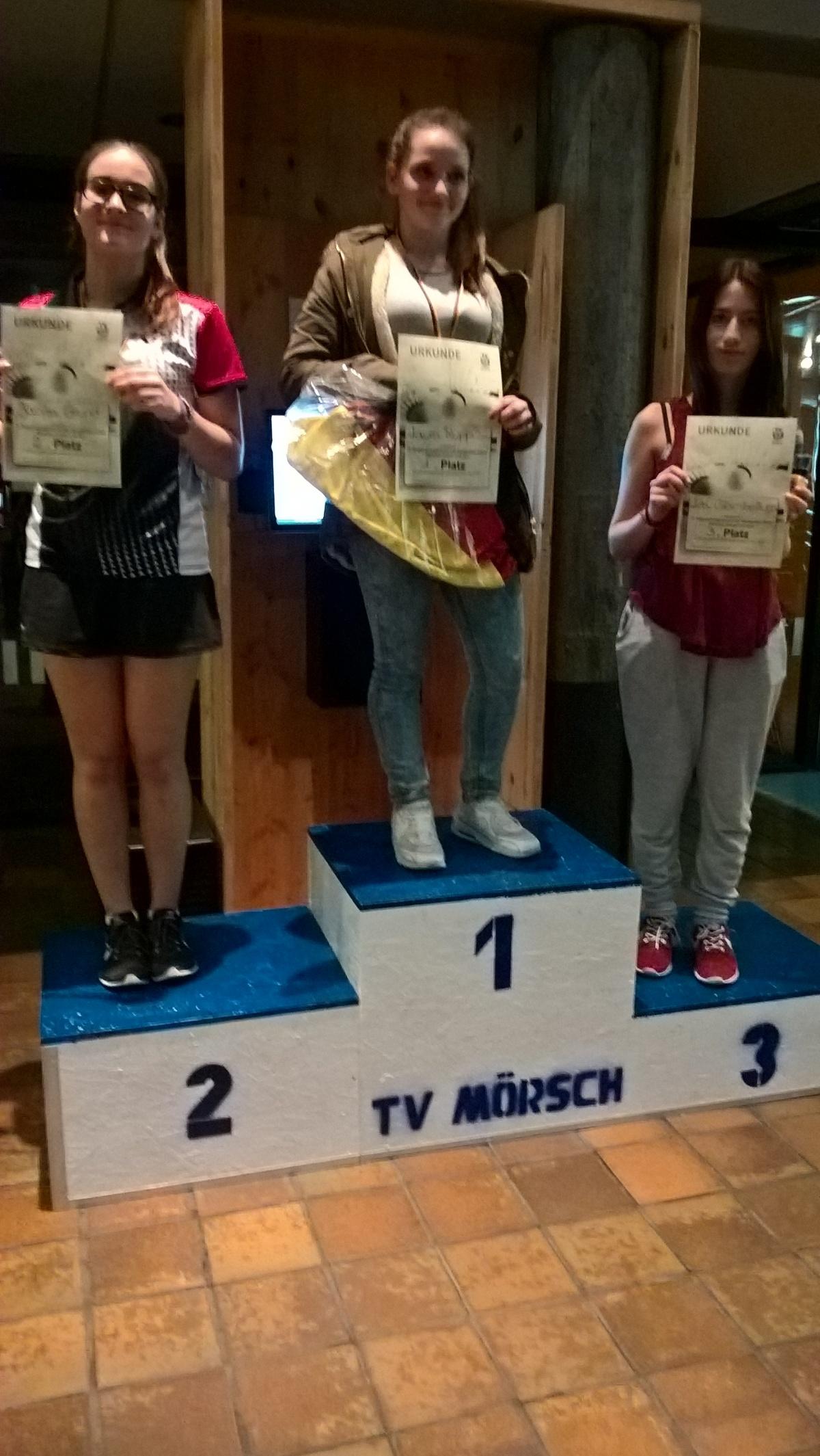 3. Reg-RLT Saison 2016/17
